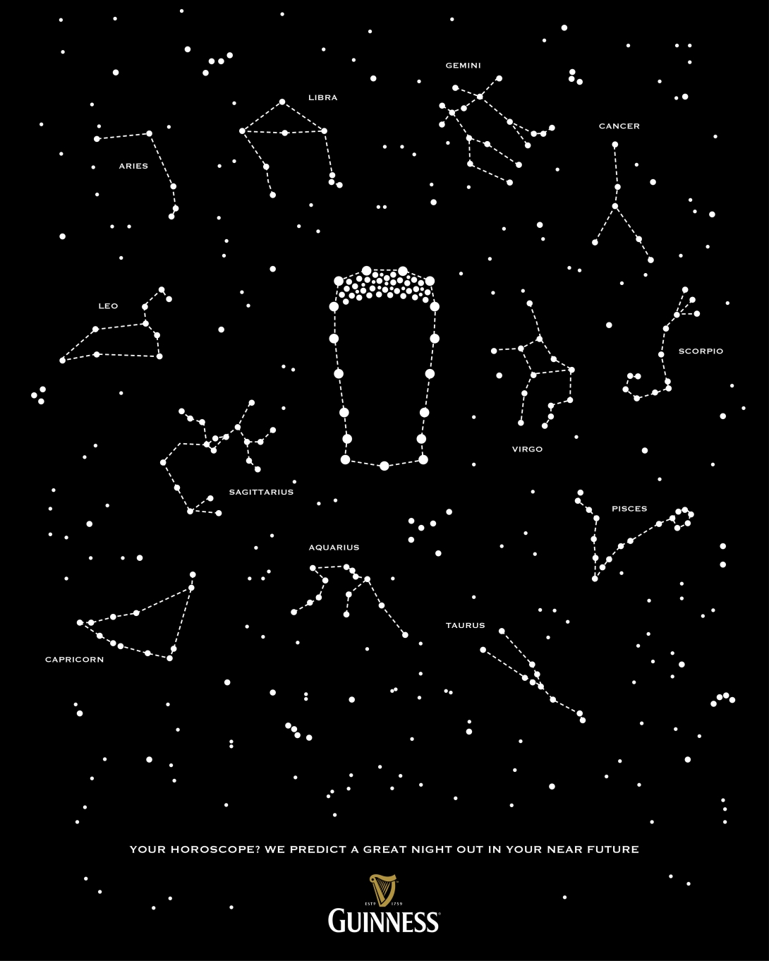 advertising concept for Guinness - horoscope